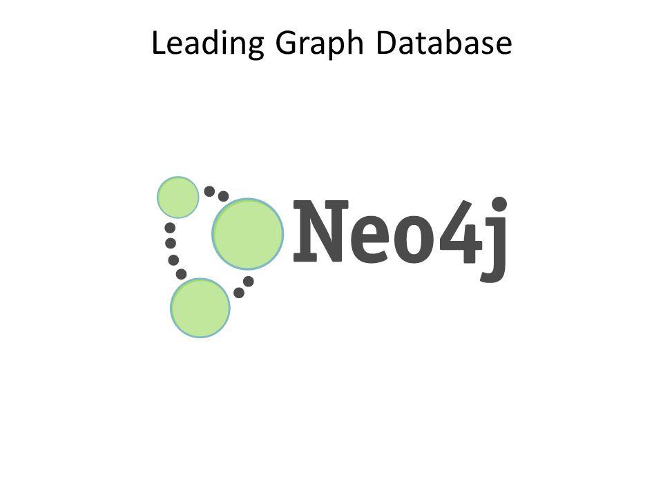 Leading Graph Database