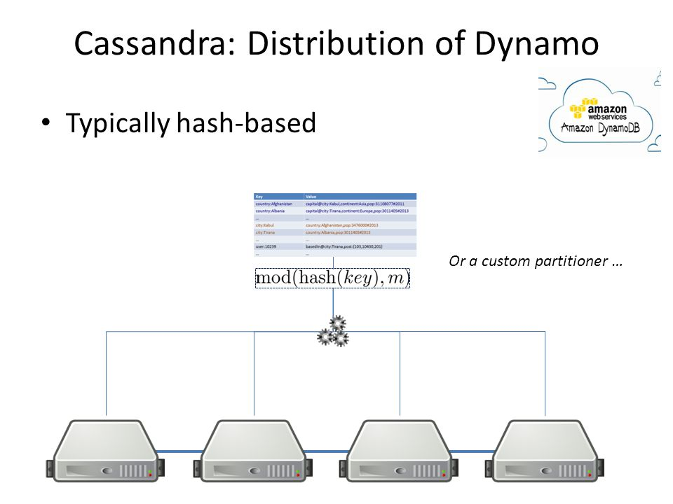 Cassandra: Distribution of Dynamo Or a custom partitioner … Typically hash-based
