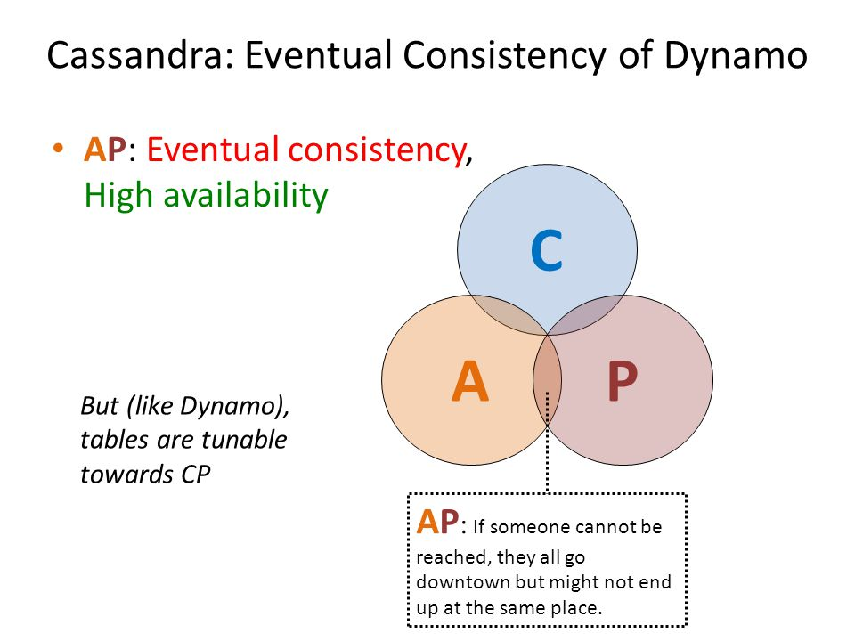 Cassandra: Eventual Consistency of Dynamo AP: Eventual consistency, High availability C AP AP : If someone cannot be reached, they all go downtown but
