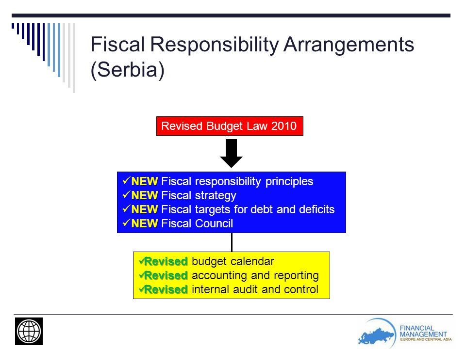 Fiscal Responsibility Arrangements (Serbia) Revised Budget Law 2010 NEW NEW Fiscal responsibility principles NEW NEW Fiscal strategy NEW NEW Fiscal targets for debt and deficits NEW NEW Fiscal Council Revised Revised budget calendar Revised Revised accounting and reporting Revised Revised internal audit and control
