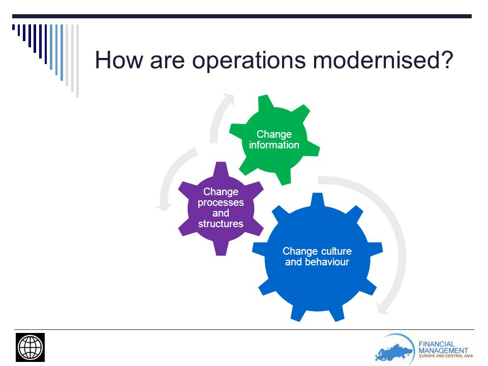 How are operations modernised.
