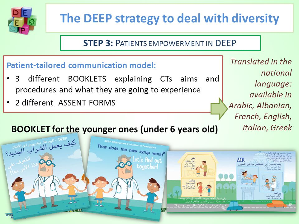 BOOKLET for the younger ones (under 6 years old) Patient-tailored communication model: 3 different BOOKLETS explaining CTs aims and procedures and what they are going to experience 2 different ASSENT FORMS Translated in the national language: available in Arabic, Albanian, French, English, Italian, Greek The DEEP strategy to deal with diversity STEP 3: P ATIENTS EMPOWERMENT IN DEEP