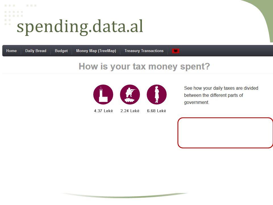spending.data.al