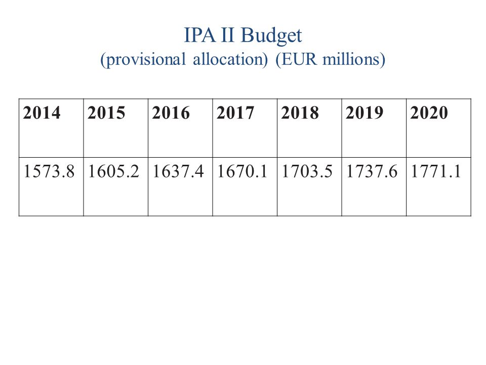IPA II Budget (provisional allocation) (EUR millions) 2014201520162017201820192020 1573.81605.21637.41670.11703.51737.61771.1