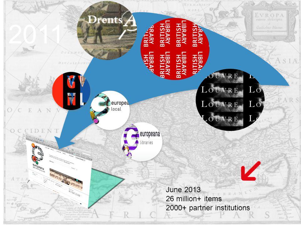 June 2013 26 million+ items 2000+ partner institutions 2011