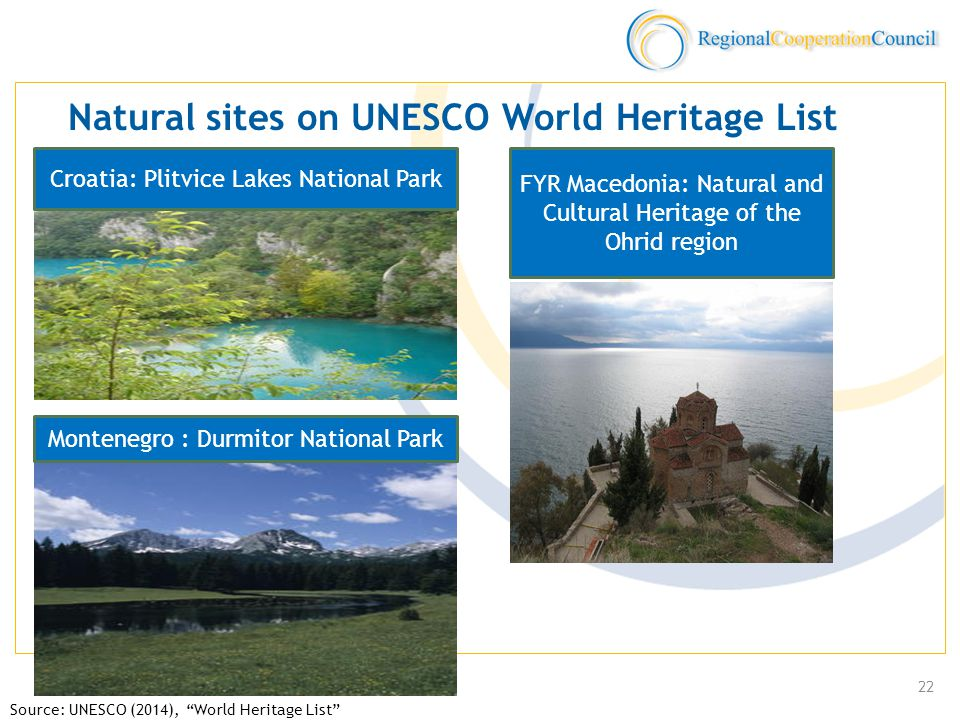 Natural sites on UNESCO World Heritage List Croatia: Plitvice Lakes National Park FYR Macedonia: Natural and Cultural Heritage of the Ohrid region Montenegro : Durmitor National Park Source: UNESCO (2014), World Heritage List 22