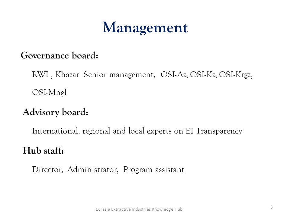 Management Governance board: RWI, Khazar Senior management, OSI-Az, OSI-Kz, OSI-Krgz, OSI-Mngl Advisory board: International, regional and local experts on EI Transparency Hub staff: Director, Administrator, Program assistant 5 Eurasia Extractive Industries Knowledge Hub