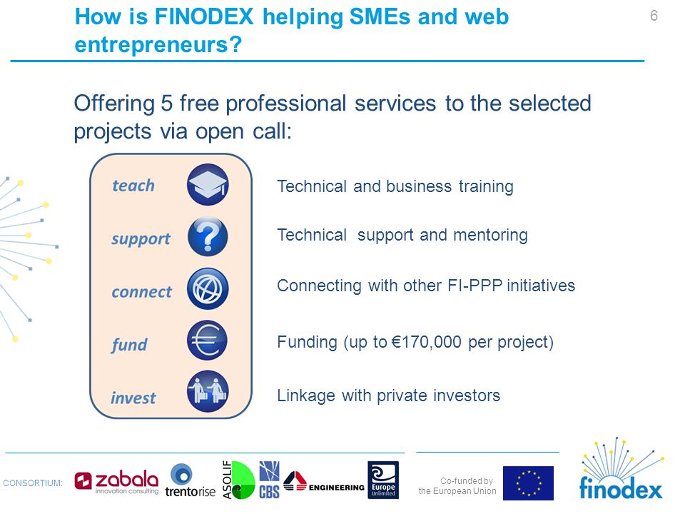 Co-funded by the European Union CONSORTIUM: How is FINODEX helping SMEs and web entrepreneurs.