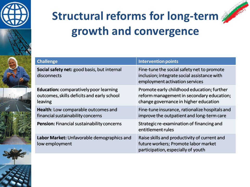 Structural reforms for long-term growth and convergence