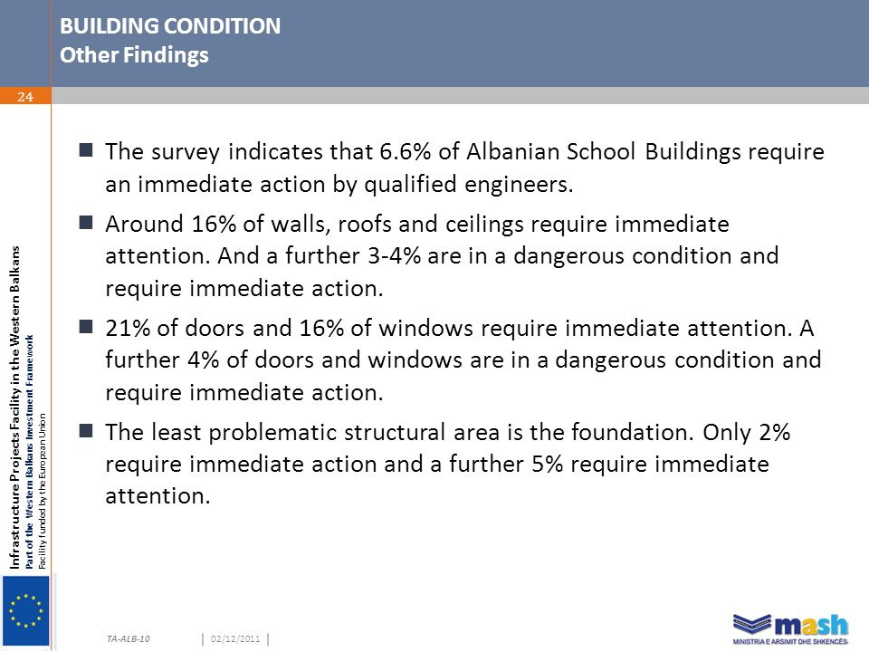 Infrastructure Projects Facility in the Western Balkans Part of the Western Balkans Investment Framework Facility funded by the European Union TA-ALB-1002/12/2011 TA-ALB-10 BUILDING CONDITION Other Findings 24  The survey indicates that 6.6% of Albanian School Buildings require an immediate action by qualified engineers.
