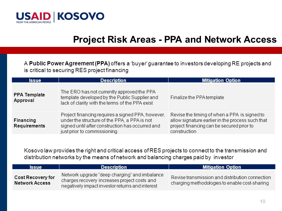 10 A Public Power Agreement (PPA) offers a 'buyer' guarantee to investors developing RE projects and is critical to securing RES project financing Project Risk Areas - PPA and Network Access IssueDescriptionMitigation Option PPA Template Approval The ERO has not currently approved the PPA template developed by the Public Supplier and lack of clarity with the terms of the PPA exist Finalize the PPA template Financing Requirements Project financing requires a signed PPA, however, under the structure of the PPA, a PPA is not signed until after construction has occurred and just prior to commissioning.