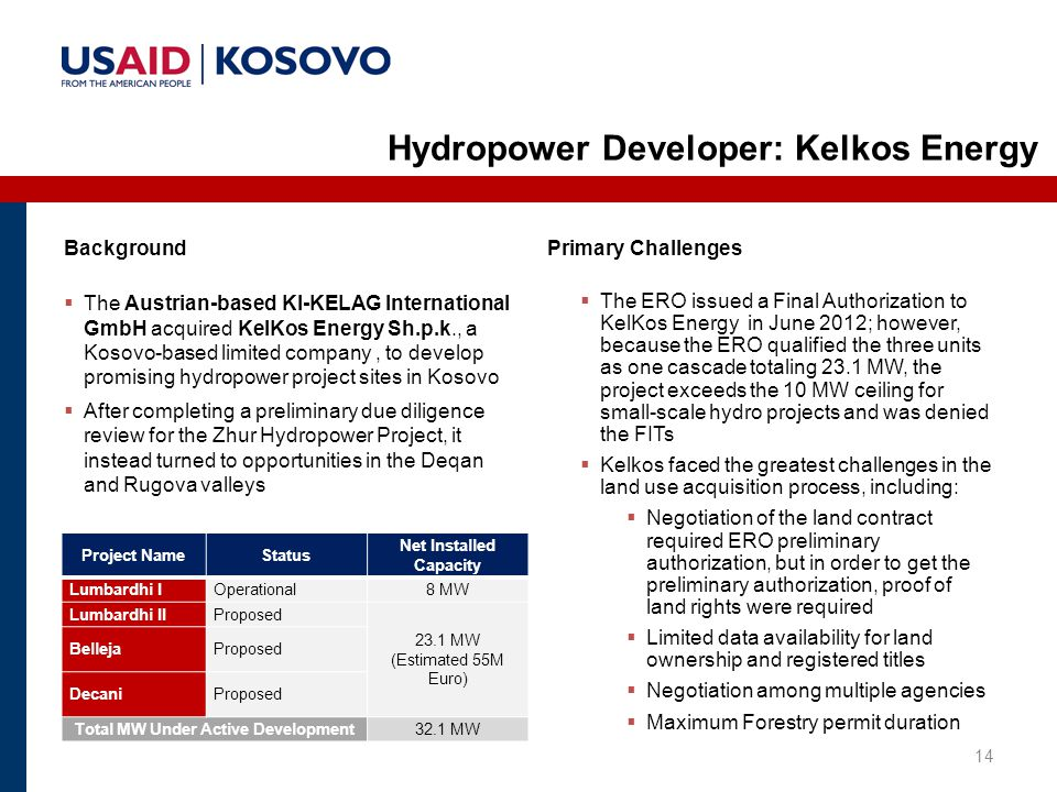 Background  The Austrian-based KI-KELAG International GmbH acquired KelKos Energy Sh.p.k., a Kosovo-based limited company, to develop promising hydropower project sites in Kosovo  After completing a preliminary due diligence review for the Zhur Hydropower Project, it instead turned to opportunities in the Deqan and Rugova valleys Primary Challenges  The ERO issued a Final Authorization to KelKos Energy in June 2012; however, because the ERO qualified the three units as one cascade totaling 23.1 MW, the project exceeds the 10 MW ceiling for small-scale hydro projects and was denied the FITs  Kelkos faced the greatest challenges in the land use acquisition process, including:  Negotiation of the land contract required ERO preliminary authorization, but in order to get the preliminary authorization, proof of land rights were required  Limited data availability for land ownership and registered titles  Negotiation among multiple agencies  Maximum Forestry permit duration 14 Hydropower Developer: Kelkos Energy Project NameStatus Net Installed Capacity Lumbardhi IOperational8 MW Lumbardhi IIProposed 23.1 MW (Estimated 55M Euro) BellejaProposed DecaniProposed Total MW Under Active Development32.1 MW