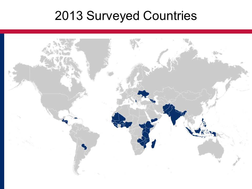 2013 Surveyed Countries