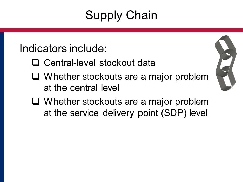 Supply Chain Indicators include:  Central-level stockout data  Whether stockouts are a major problem at the central level  Whether stockouts are a
