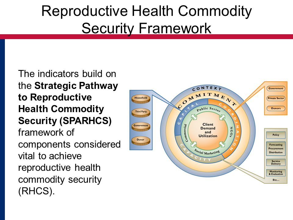 Reproductive Health Commodity Security Framework The indicators build on the Strategic Pathway to Reproductive Health Commodity Security (SPARHCS) fra