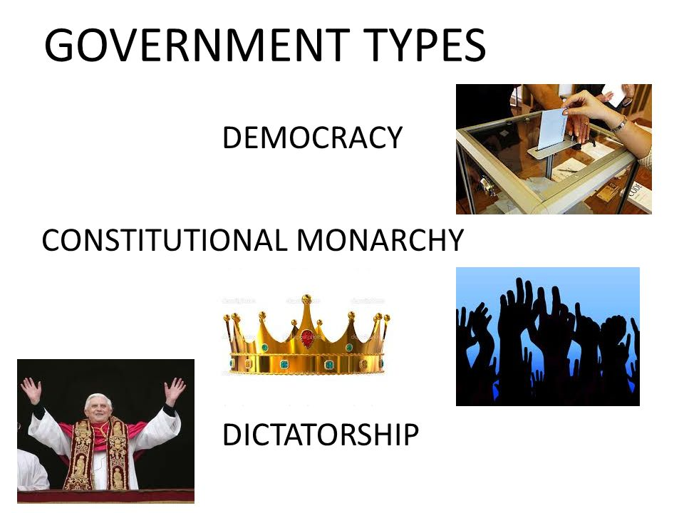 GOVERNMENT TYPES DEMOCRACY CONSTITUTIONAL MONARCHY DICTATORSHIP