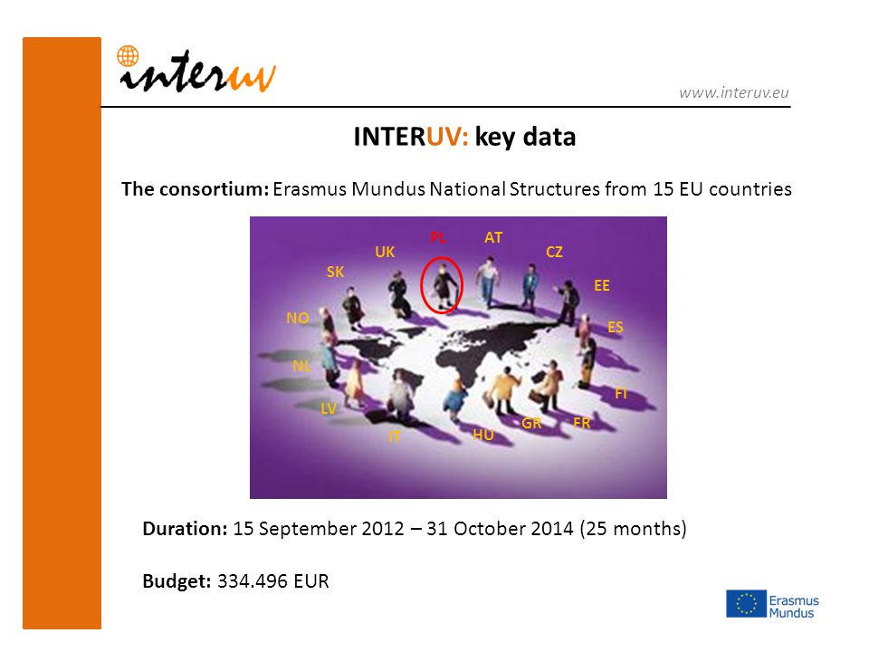 INTERUV: key data The consortium: Erasmus Mundus National Structures from 15 EU countries Duration: 15 September 2012 – 31 October 2014 (25 months) Budget: 334.496 EUR AT CZ EE FI FRGR HU IT LV NL NO ES SK UK PL www.interuv.eu