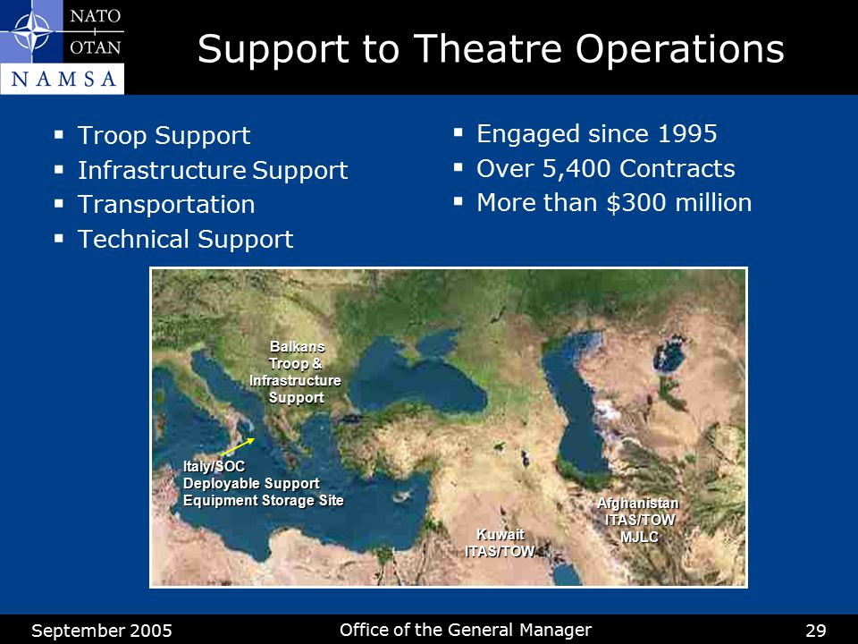 September 2005 Office of the General Manager 29  Troop Support  Infrastructure Support  Transportation  Technical Support  Engaged since 1995  O