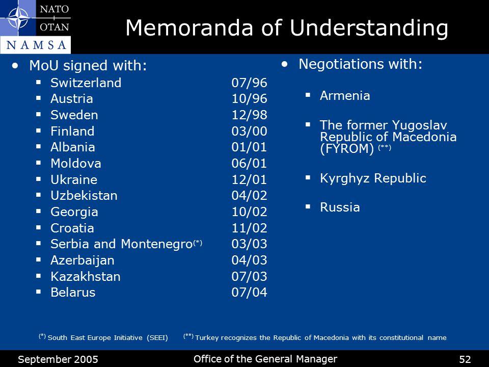 September 2005 Office of the General Manager 52 Memoranda of Understanding MoU signed with:  Switzerland07/96  Austria 10/96  Sweden 12/98  Finlan