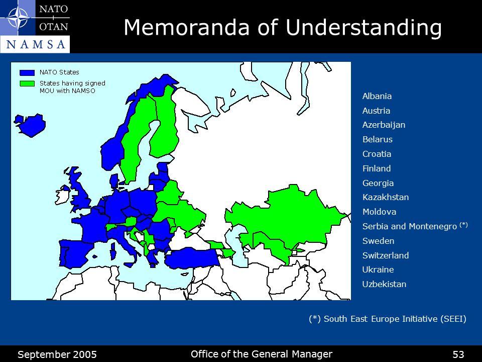 September 2005 Office of the General Manager 53 Memoranda of Understanding Albania Austria Azerbaijan Belarus Croatia Finland Georgia Kazakhstan Moldo