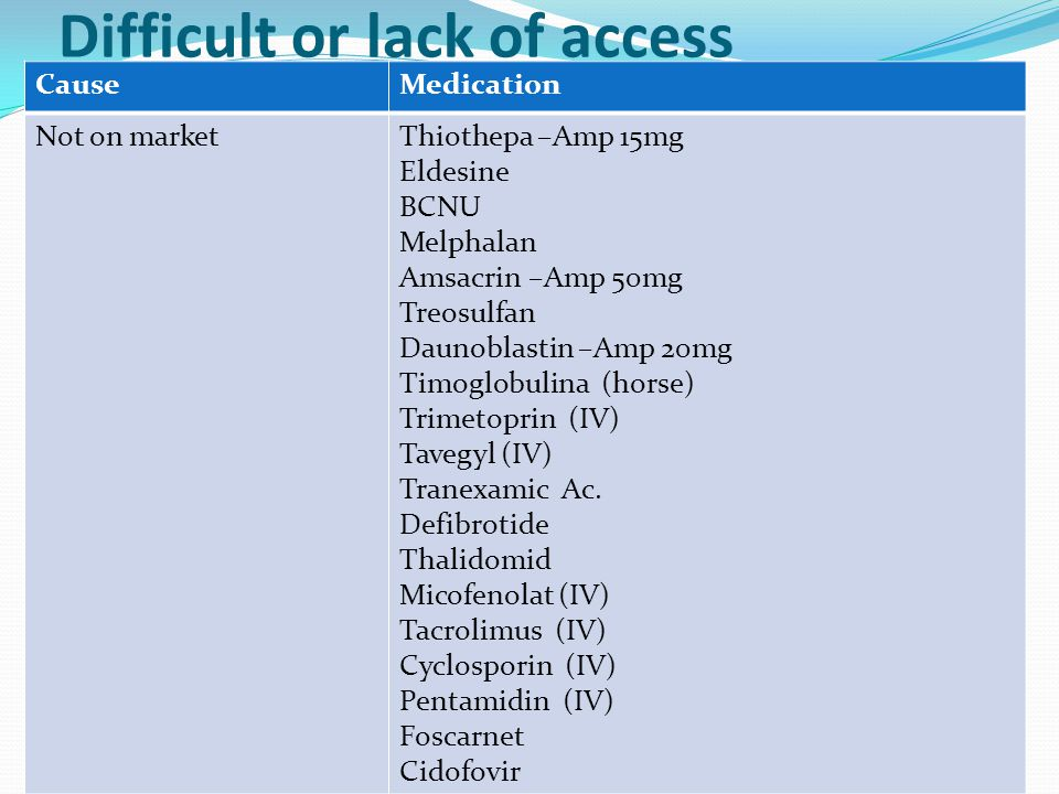 Difficult or lack of access CauseMedication Not on marketThiothepa –Amp 15mg Eldesine BCNU Melphalan Amsacrin –Amp 50mg Treosulfan Daunoblastin –Amp 2
