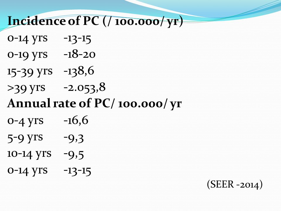 Incidence of PC (/ 100.000/ yr) 0-14 yrs-13-15 0-19 yrs-18-20 15-39 yrs-138,6 >39 yrs-2.053,8 Annual rate of PC/ 100.000/ yr 0-4 yrs-16,6 5-9 yrs-9,3
