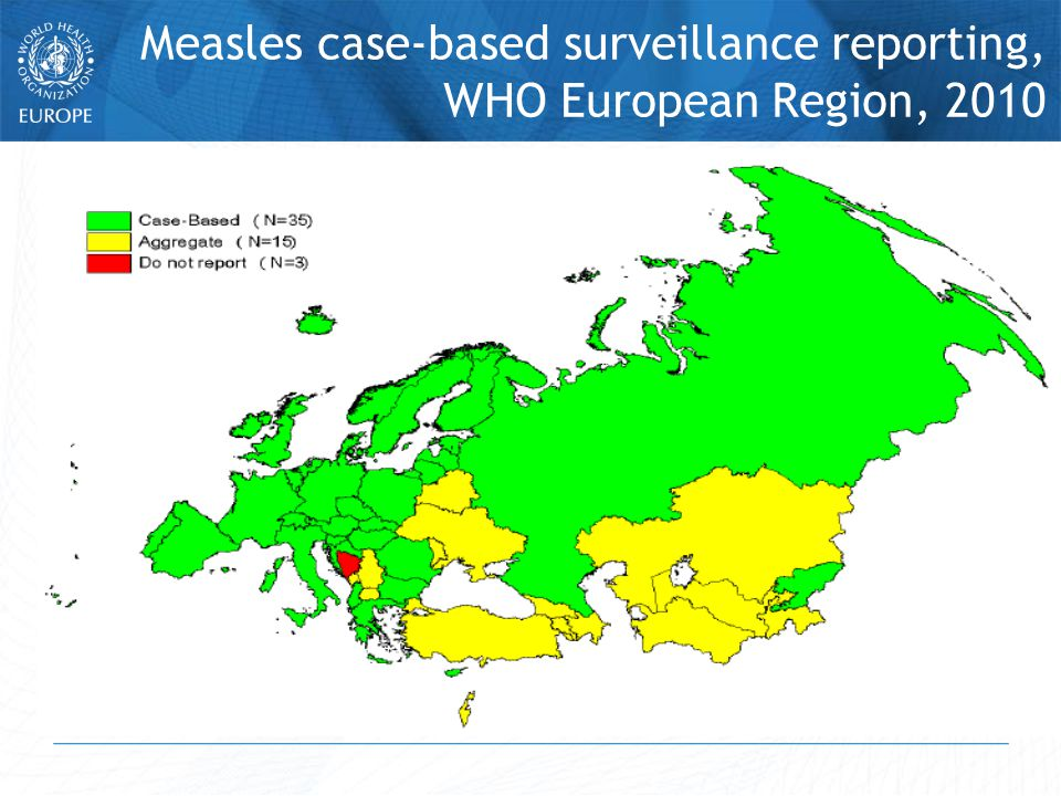 Measles case-based surveillance reporting, WHO European Region, 2010