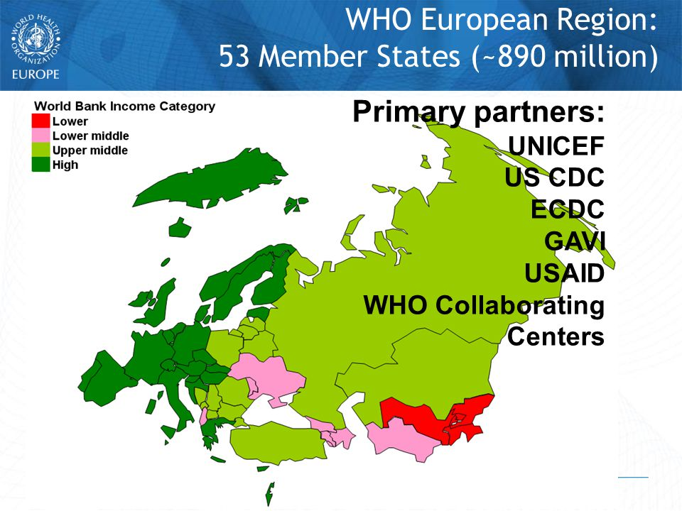 WHO European Region: 53 Member States (~890 million) Primary partners: UNICEF US CDC ECDC GAVI USAID WHO Collaborating Centers