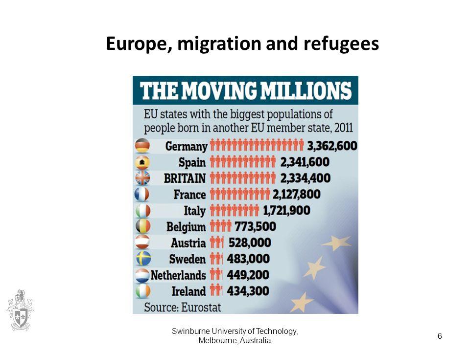 Europe, migration and refugees Swinburne University of Technology, Melbourne, Australia 6