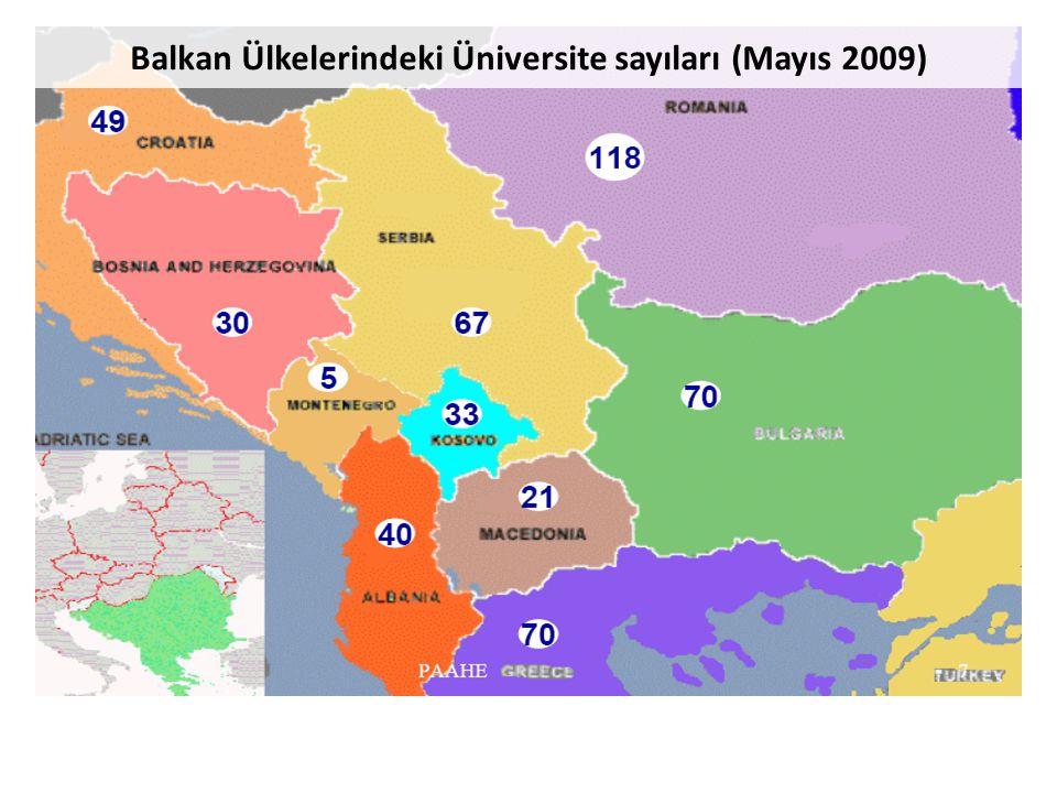 Balkan Ülkelerindeki Üniversite sayıları (Mayıs 2009)