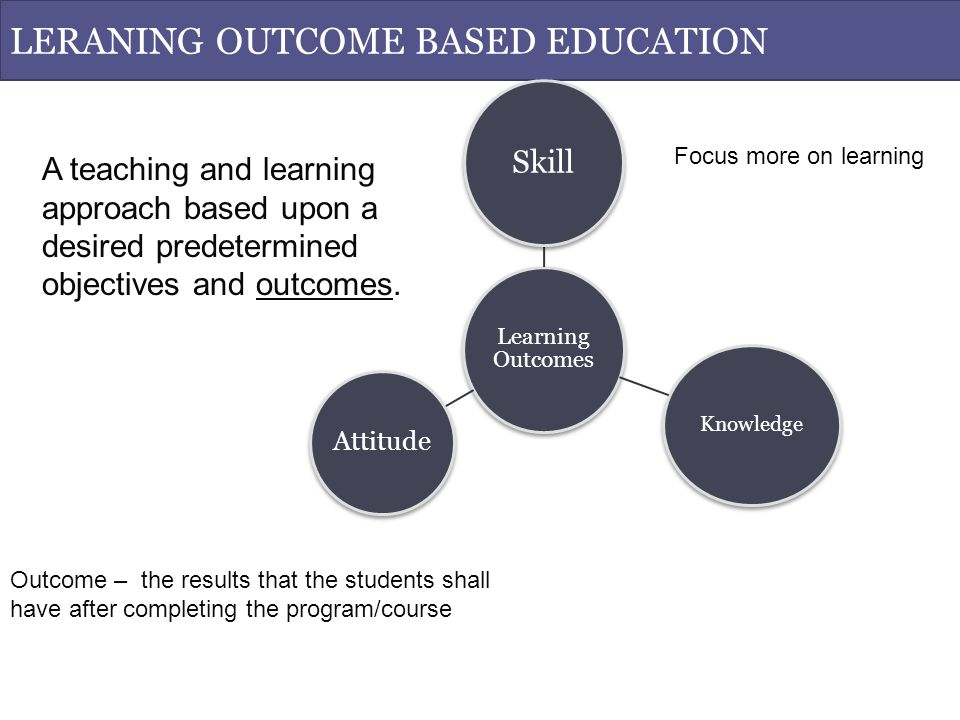 LERANING OUTCOME BASED EDUCATION A teaching and learning approach based upon a desired predetermined objectives and outcomes.