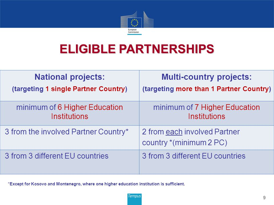 National projects: (targeting 1 single Partner Country) Multi-country projects: (targeting more than 1 Partner Country) minimum of 6 Higher Education Institutions minimum of 7 Higher Education Institutions 3 from the involved Partner Country*2 from each involved Partner country *(minimum 2 PC) 3 from 3 different EU countries 9 ELIGIBLE PARTNERSHIPS *Except for Kosovo and Montenegro, where one higher education institution is sufficient.