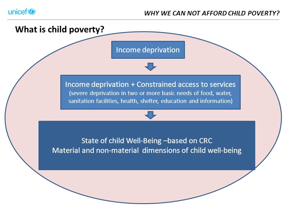 What is child poverty. WHY WE CAN NOT AFFORD CHILD POVERTY.