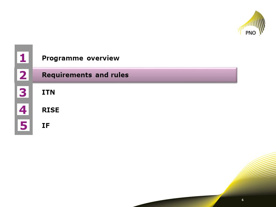 Programme overview Requirements and rules ITN RISE IF 1 4 6 3 2 5