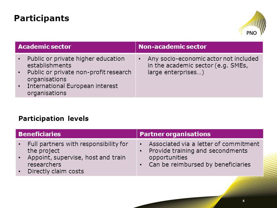 Participants 8 Academic sectorNon-academic sector Public or private higher education establishments Public or private non-profit research organisation