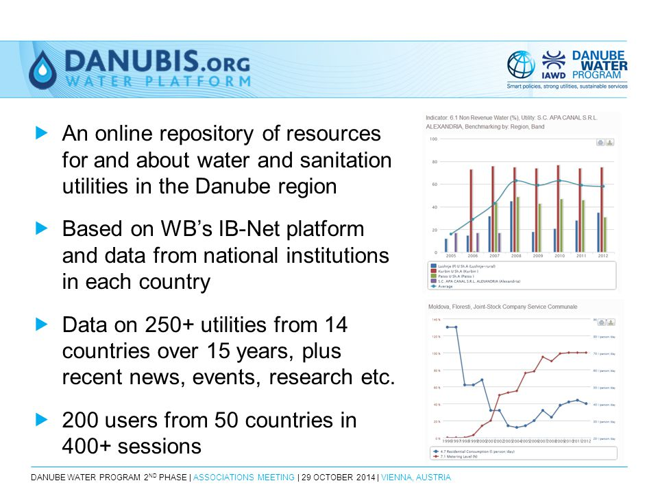 DANUBE WATER PROGRAM 2 ND PHASE | ASSOCIATIONS MEETING | 29 OCTOBER 2014 | VIENNA, AUSTRIA  An online repository of resources for and about water and sanitation utilities in the Danube region  Based on WB's IB-Net platform and data from national institutions in each country  Data on 250+ utilities from 14 countries over 15 years, plus recent news, events, research etc.