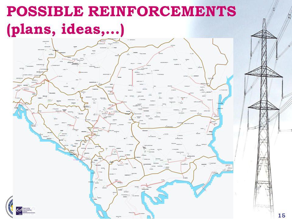 15 POSSIBLE REINFORCEMENTS (plans, ideas,…)