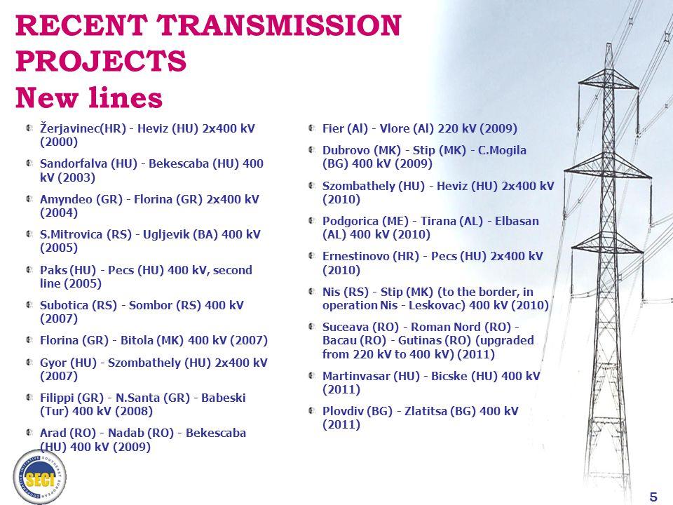 6 RECENT TRANSMISSION PROJECTS In-out connections Kragujevac (RS) - Jagodina (RS) - Nis (RS) 400 kV (2004) Krusevac(RS) – Podujevo (Kosovo*) - Kosovo (Kosovo*) 220 kV (2004) Ernestinovo (HR) - S.Mitrovica (RS) - Mladost (RS) 400 kV (2004) Elbasan (AL) - Zemlak (AL) - Kardia (GR) 400 kV (2004) Skopje 4 (MK) - Skopje 5 (MK) - Kosovo B (Kosovo*) 400 kV (2004) Mraclin (HR) – Prijedor (BA) - Jajce (BA) 220 kV (2007) Sacalaz (RO) - Calea Aradului (RO) - Arad (RO) 220 kV (2009) Plovdiv (BG) - Maritsa Istok (BG) - M.Istok 3 (BG) 400 kV (2009) Tulcea (RO) - Tariverde (RO) - Constanta (RO) 400 kV (2010) Albetirsa (HU) - Szolnok (HU) - Bekescaba (HU) 400 kV (2011) Gyor (HU) - Gonyu (HU) - Liter (HU) 400 kV (2010) V.Djejes (AL) - Koplik (AL) - Podgorica (ME) 220 kV(2009) Madara (BG) - Varna (BG) - Dobrudza (BG) 220 kV (2011) Kosovo B (Kosovo*) - Pec (Kosovo*) - Ribarevine (ME) 400 kV (2010) Kosovo B (Kosovo*) - Urosevac (Kosovo*) - Skopje (MK) 400 kV (2011) Isaccea (RO) - Rahman (RO) - Dobrudza (BG) (2012)