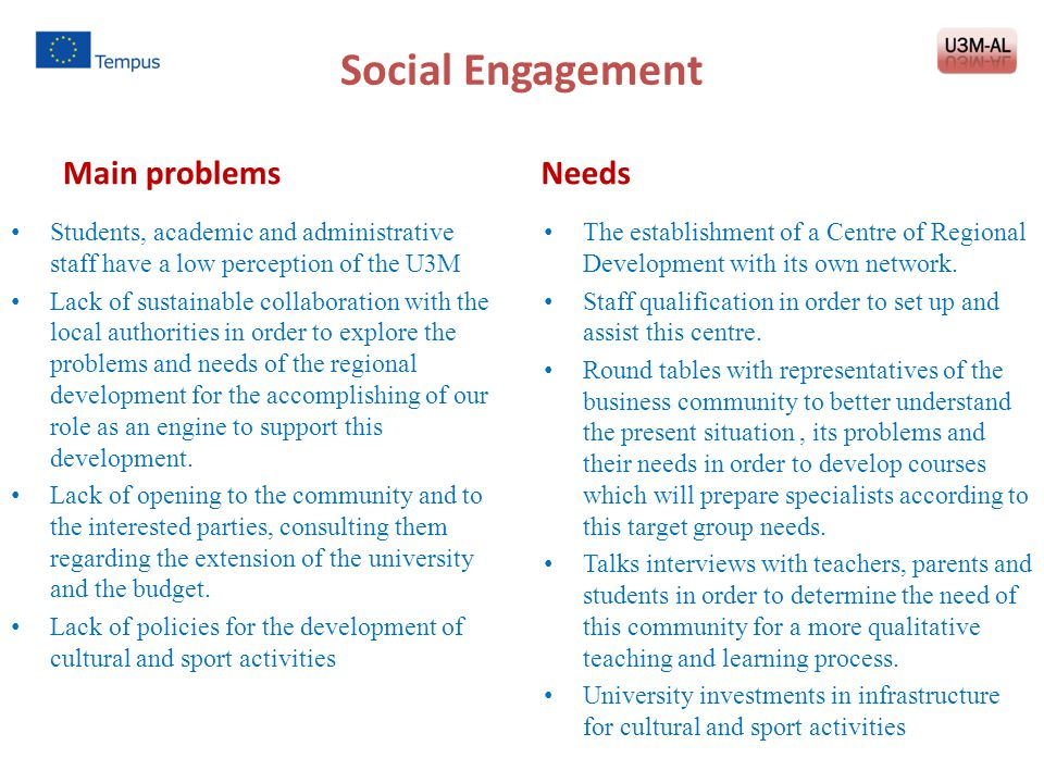 Social Engagement Main problemsNeeds Students, academic and administrative staff have a low perception of the U3M Lack of sustainable collaboration wi