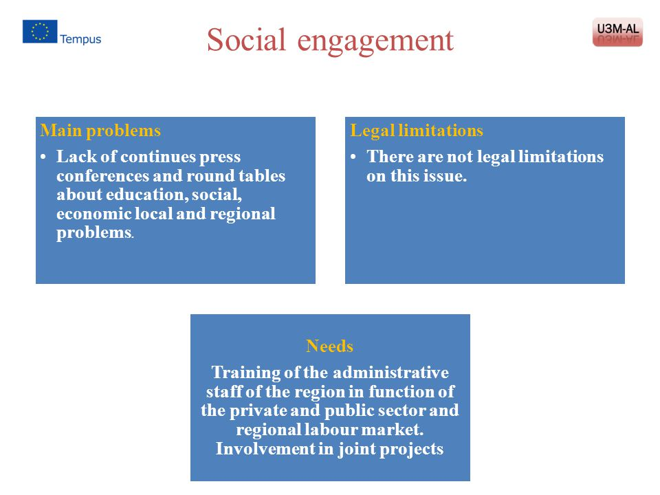 Social engagement Main problems Lack of continues press conferences and round tables about education, social, economic local and regional problems. Le