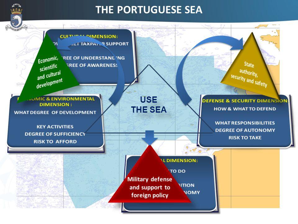 THE PORTUGUESE SEA 14