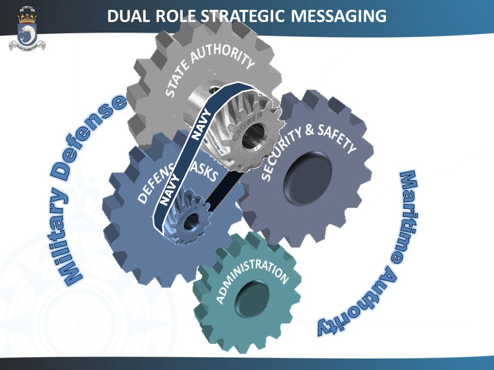NAVY DUAL ROLE STRATEGIC MESSAGING