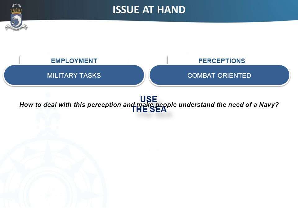 6 ISSUE AT HAND EMPLOYMENT PERCEPTIONS MILITARY TASKS COMBAT ORIENTED How to deal with this perception and make people understand the need of a Navy?