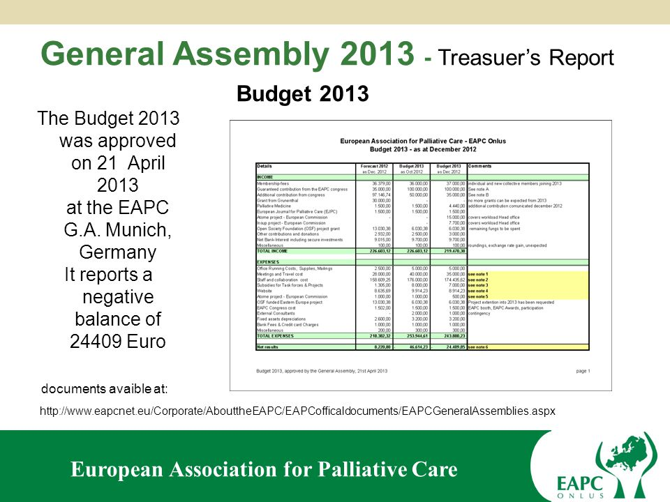European Association for Palliative Care General Assembly 2013 - Treasuer's Report The Financial Report 2012 was approved on 21 April 2013 at the Ga, in Munich, Germany It presented a positive result of 4.791 Euro that were added to the reserves http://www.eapcnet.eu/Corporate/AbouttheEAPC/EAPCofficaldocuments/EAPCGeneralAssemblies.aspx documents avaible at: