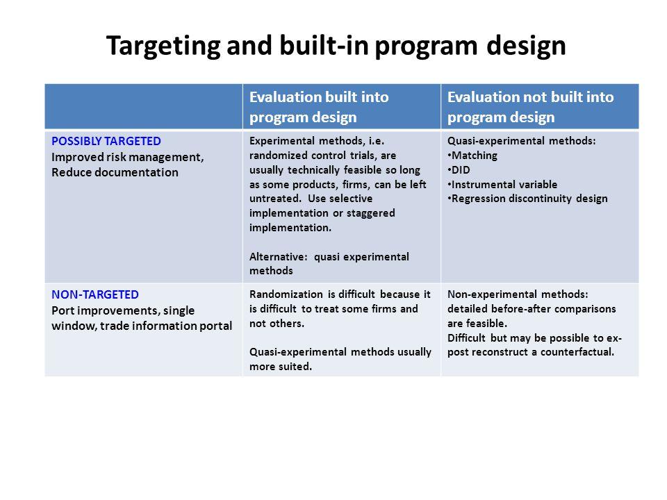 Evaluation built into program design Evaluation not built into program design POSSIBLY TARGETED Improved risk management, Reduce documentation Experimental methods, i.e.