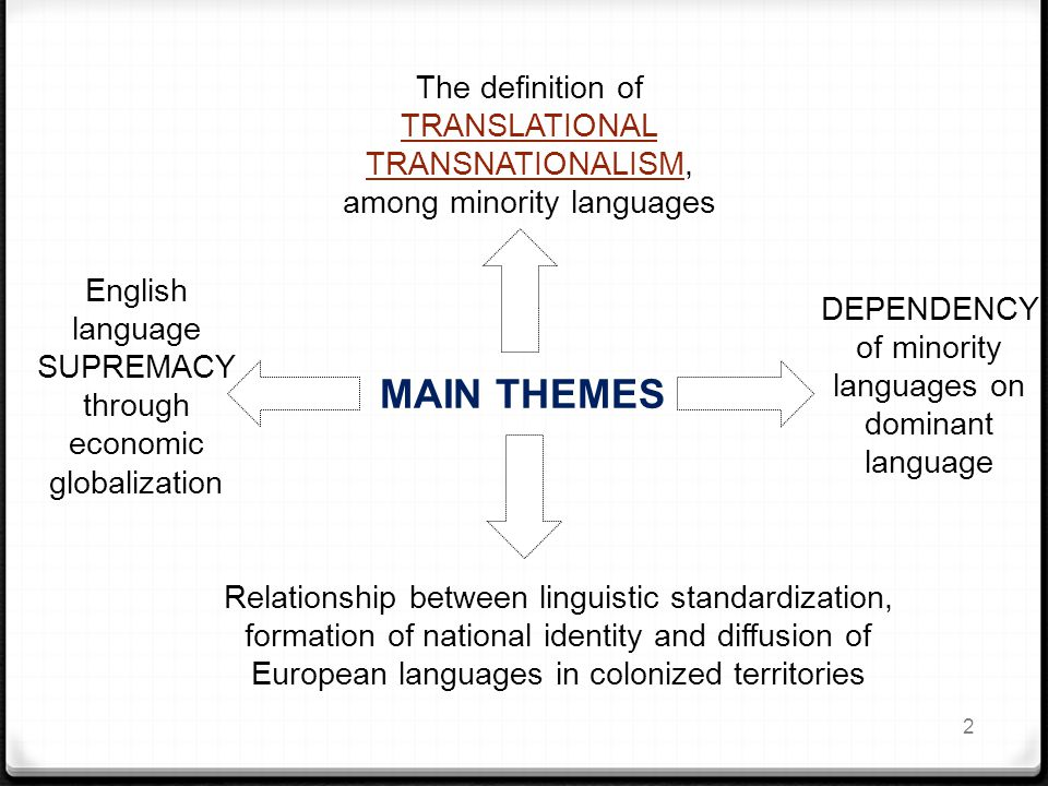 MAIN THEMES DEPENDENCY of minority languages on dominant language Relationship between linguistic standardization, formation of national identity and diffusion of European languages in colonized territories English language SUPREMACY through economic globalization The definition of TRANSLATIONAL TRANSNATIONALISM, TRANSLATIONAL TRANSNATIONALISM among minority languages 2