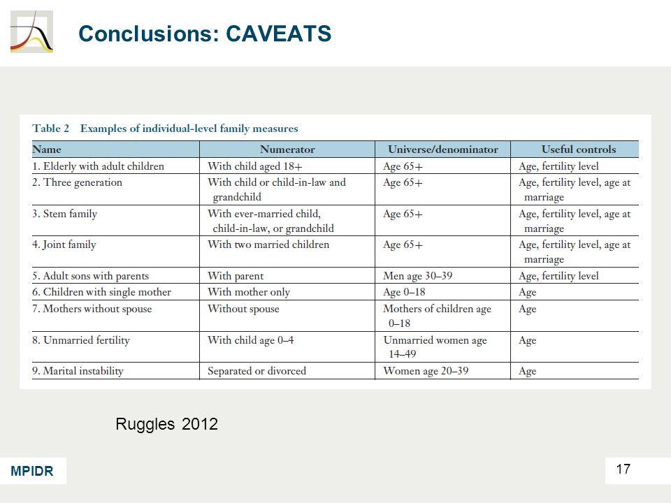 MPIDR 17 Conclusions: CAVEATS Ruggles 2012