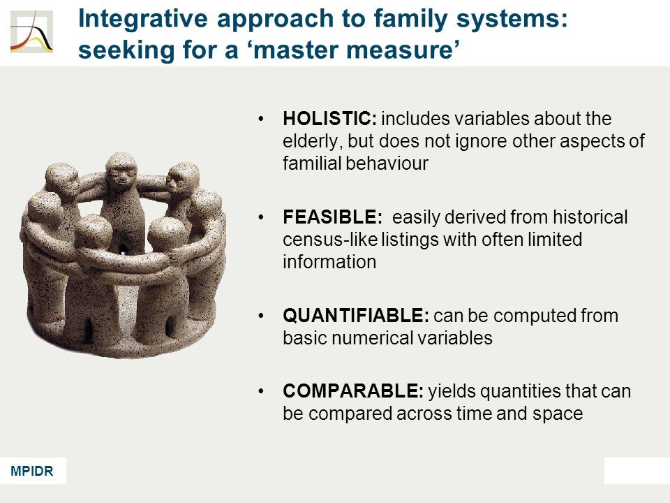MPIDR Integrative approach to family systems: seeking for a 'master measure' HOLISTIC: includes variables about the elderly, but does not ignore other aspects of familial behaviour FEASIBLE: easily derived from historical census-like listings with often limited information QUANTIFIABLE: can be computed from basic numerical variables COMPARABLE: yields quantities that can be compared across time and space