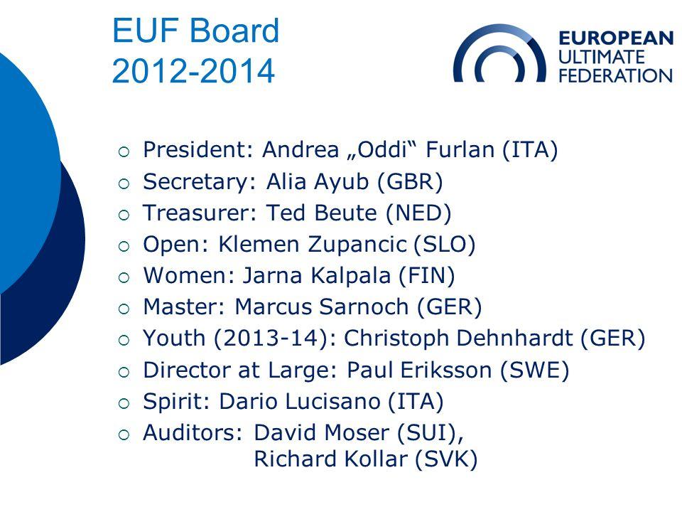 " President: Andrea ""Oddi Furlan (ITA)  Secretary: Alia Ayub (GBR)  Treasurer: Ted Beute (NED)  Open: Klemen Zupancic (SLO)  Women: Jarna Kalpala (FIN)  Master: Marcus Sarnoch (GER)  Youth (2013-14): Christoph Dehnhardt (GER)  Director at Large: Paul Eriksson (SWE)  Spirit: Dario Lucisano (ITA)  Auditors: David Moser (SUI), Richard Kollar (SVK)"