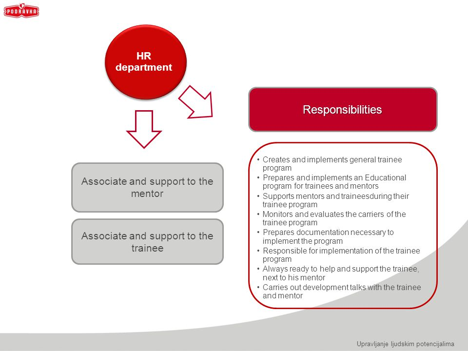 Upravljanje ljudskim potencijalima Trainee Responsibilities What is important is that you are a responsible young person...